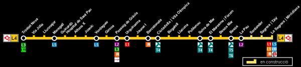 Metro_Barcelona_Linea_4_map_0306.png